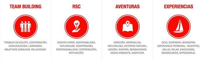 tipos-actividades-para-empresas-exploramas